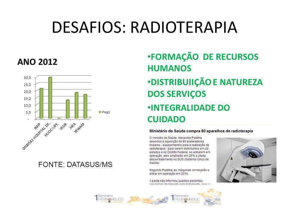 DESAFIOS: RADIOTERAPIA