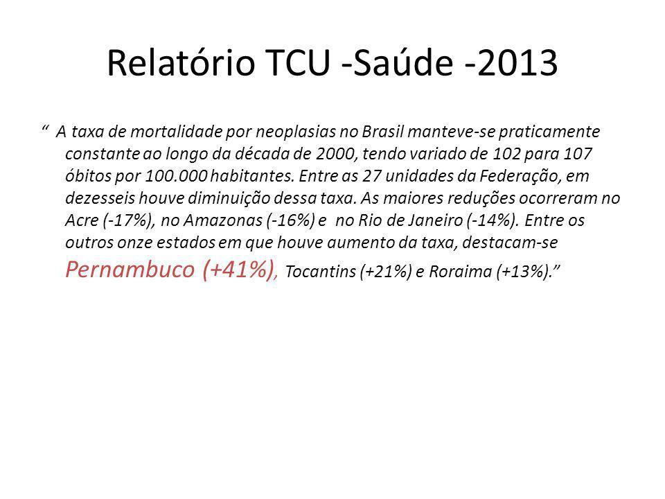 Relatório TCU -Saúde -2013