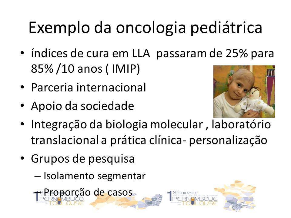 Exemplo da oncologia pediátrica