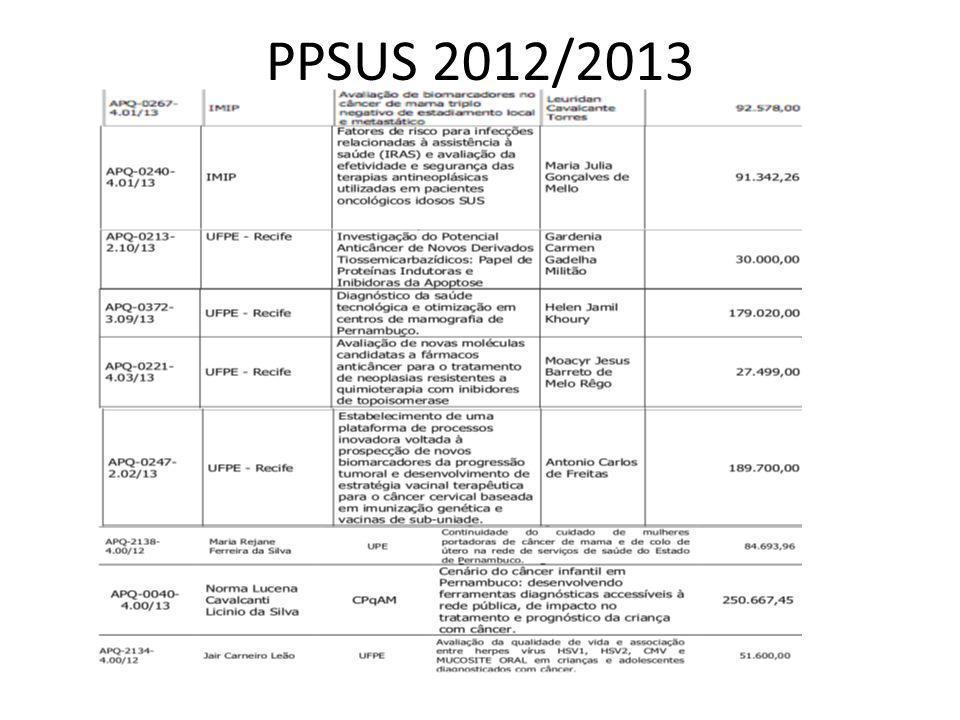 PPSUS 2012/2013