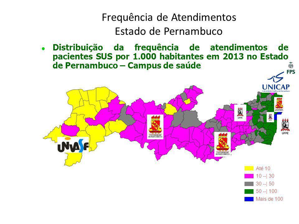 Frequência de Atendimentos Estado de Pernambuco