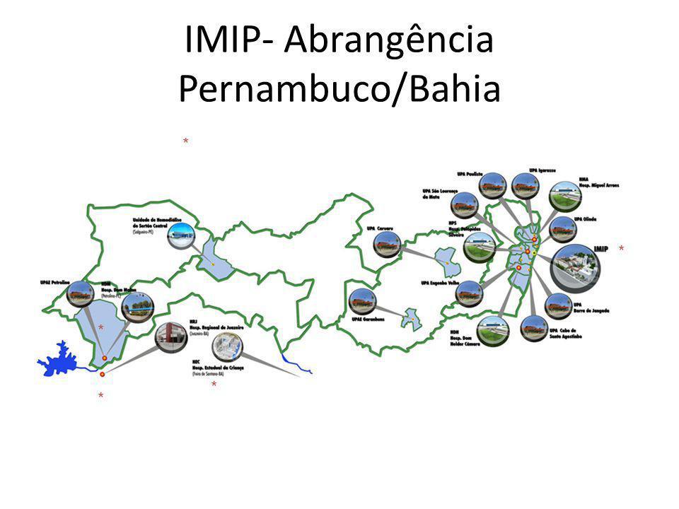 IMIP- Abrangência Pernambuco/Bahia