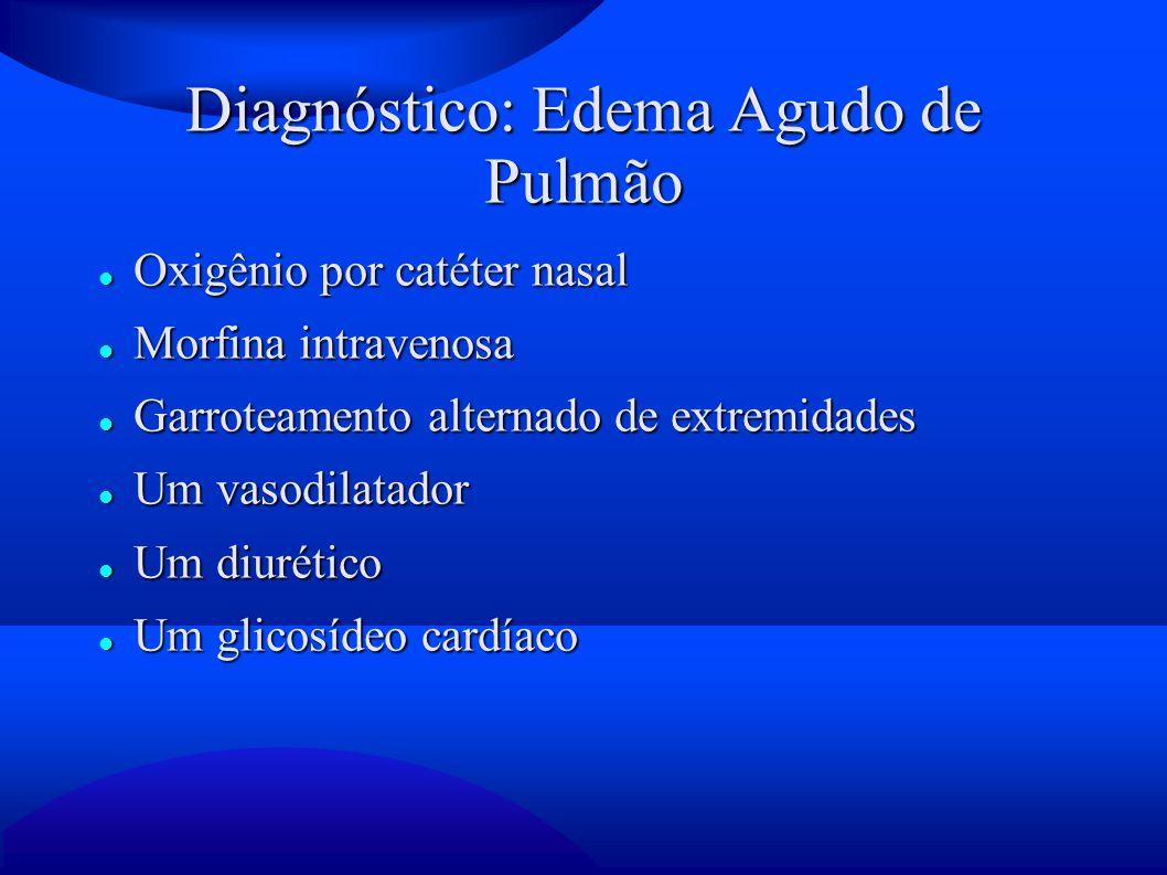 Diagnóstico: Edema Agudo de Pulmão