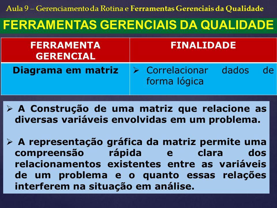 FERRAMENTAS GERENCIAIS DA QUALIDADE