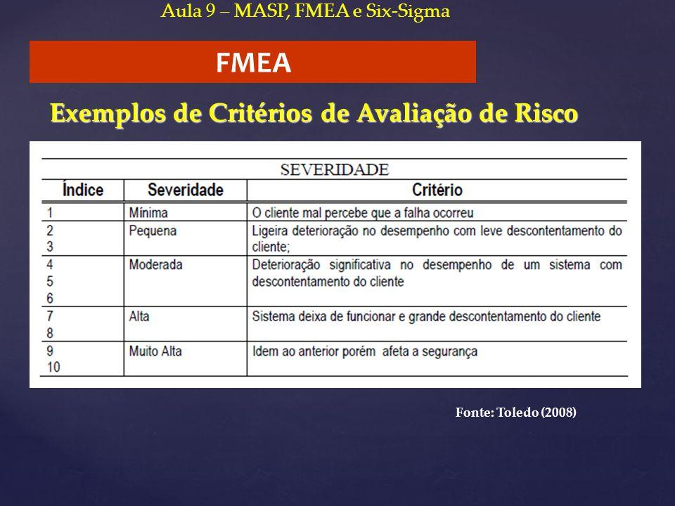 Exemplos de Critérios de Avaliação de Risco