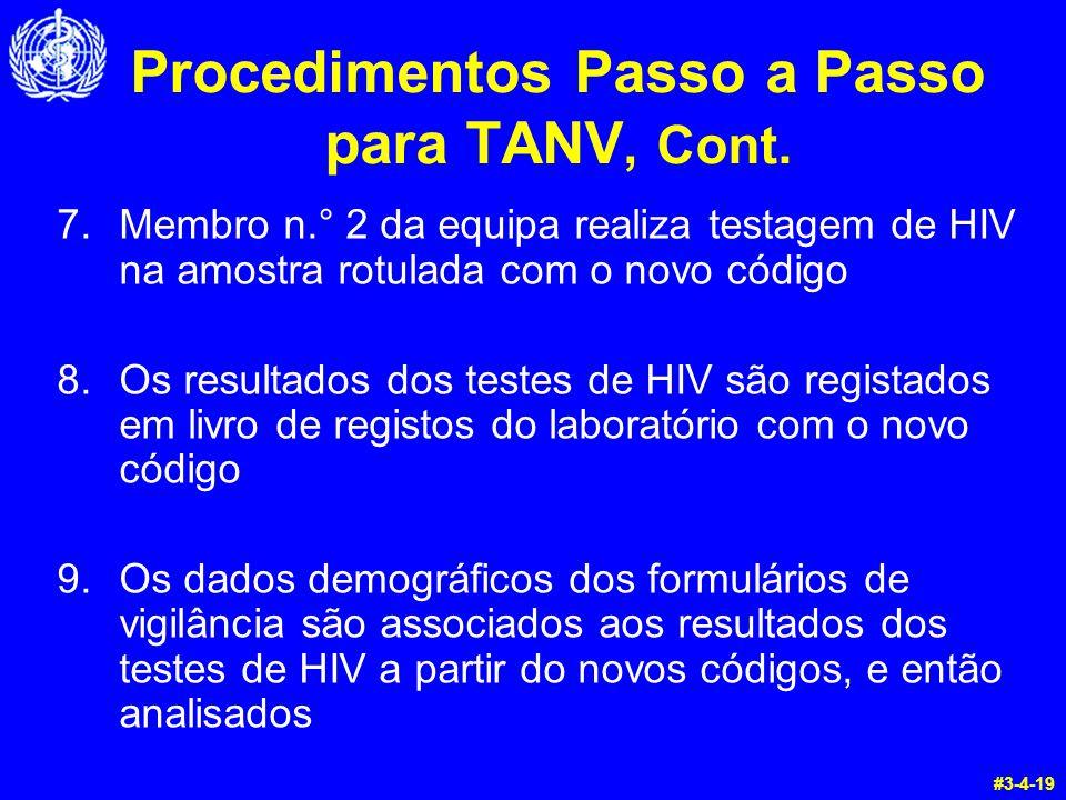 Procedimentos Passo a Passo para TANV, Cont.