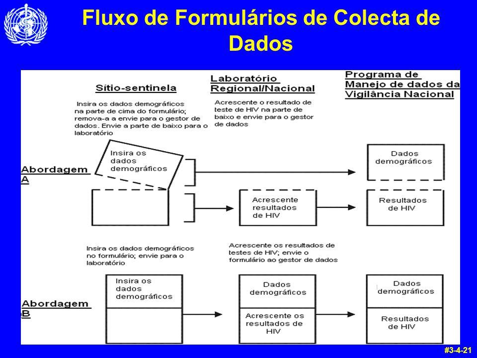 Fluxo de Formulários de Colecta de Dados