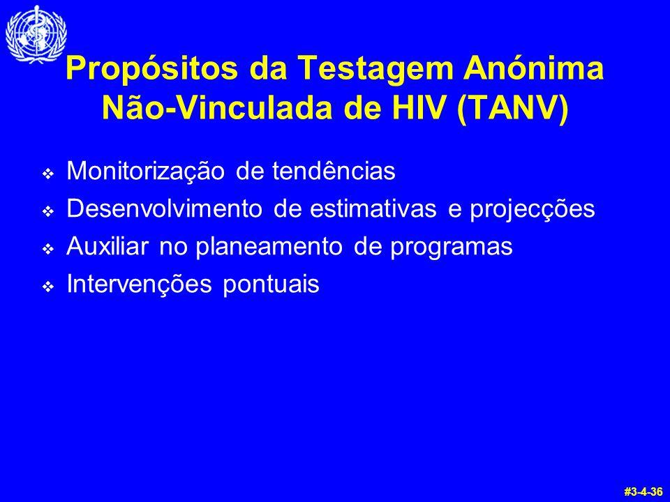 Propósitos da Testagem Anónima Não-Vinculada de HIV (TANV)