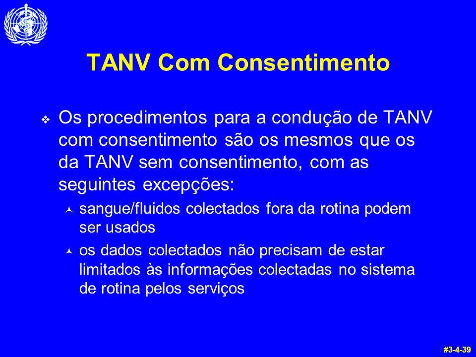 TANV Com Consentimento