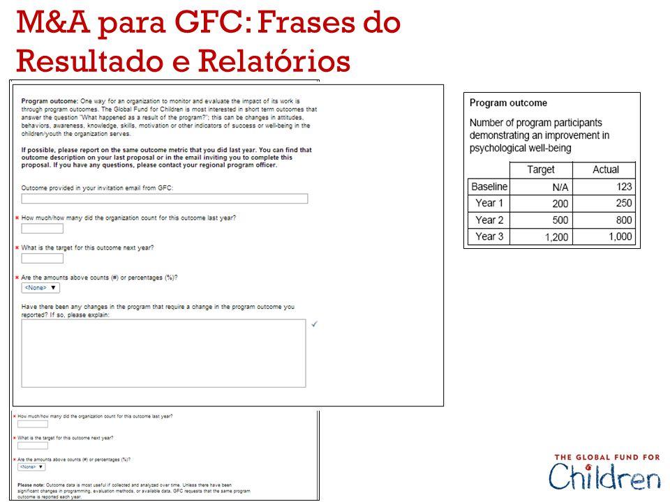 M&A para GFC: Frases do Resultado e Relatórios