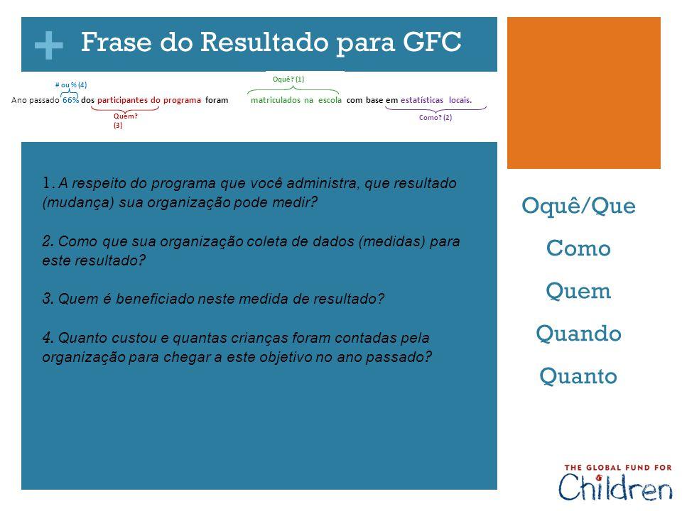 Frase do Resultado para GFC