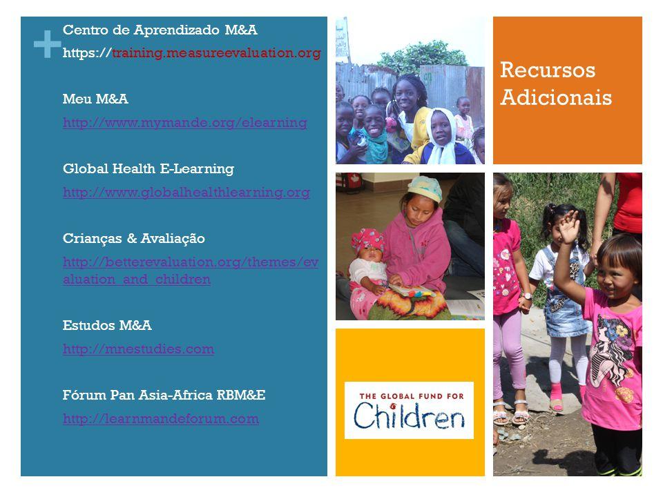 Recursos Adicionais Centro de Aprendizado M&A