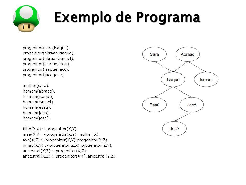 Exemplo de Programa progenitor(sara,isaque).