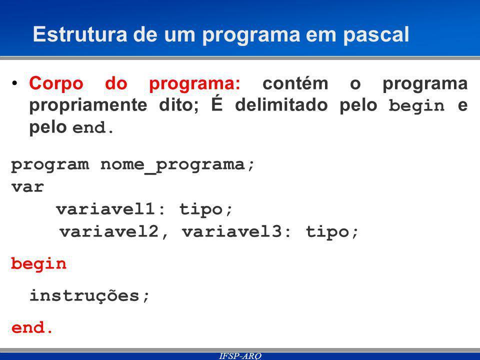Estrutura de um programa em pascal