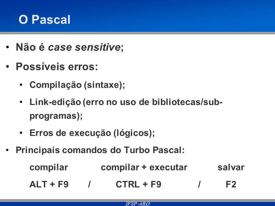 O Pascal Não é case sensitive; Possíveis erros: Compilação (sintaxe);