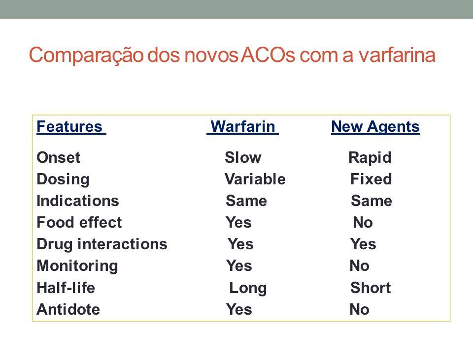 Comparação dos novos ACOs com a varfarina