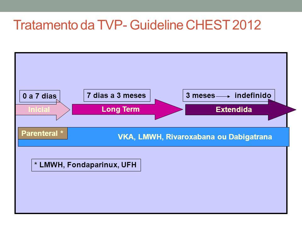 Tratamento da TVP- Guideline CHEST 2012
