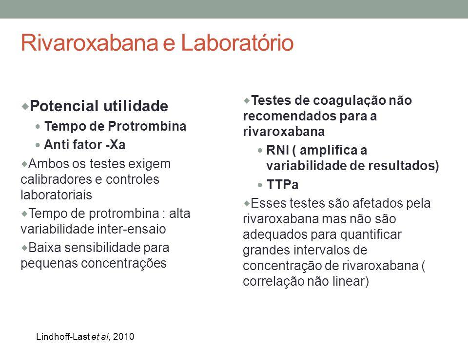 Rivaroxabana e Laboratório