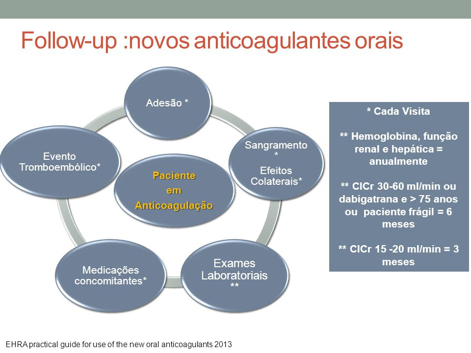 Follow-up :novos anticoagulantes orais