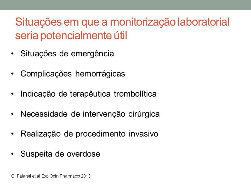 G. Palareti et al Exp Opin Pharmacot 2013
