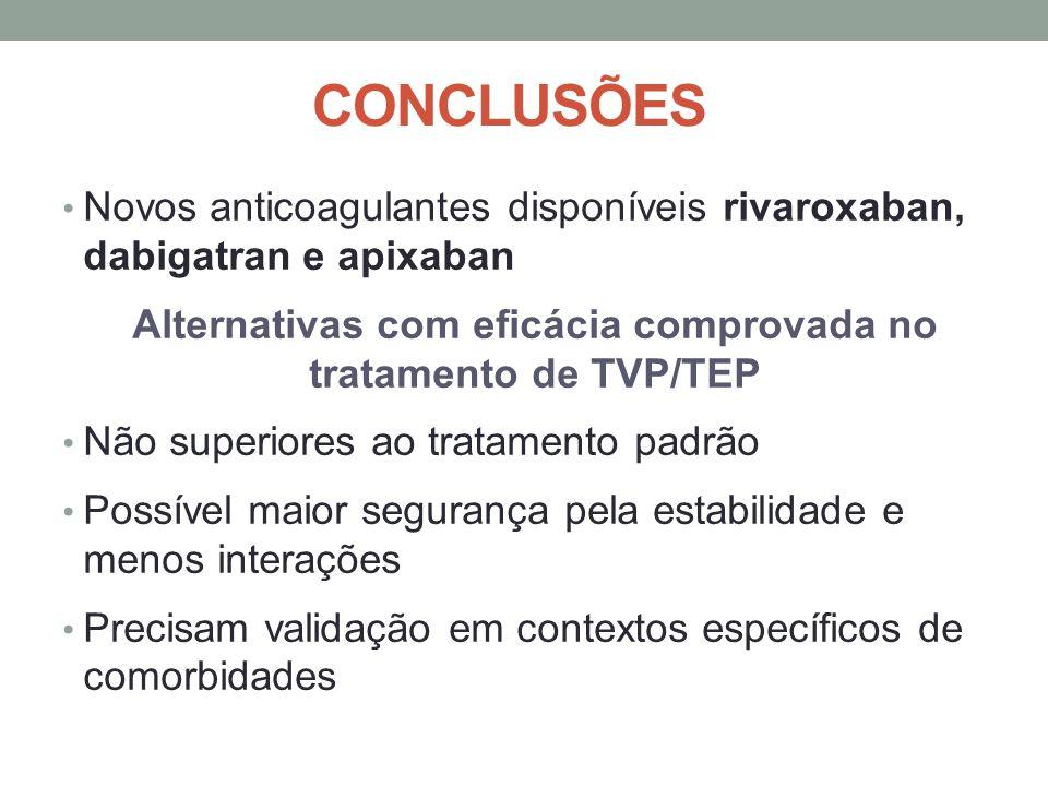 Alternativas com eficácia comprovada no tratamento de TVP/TEP