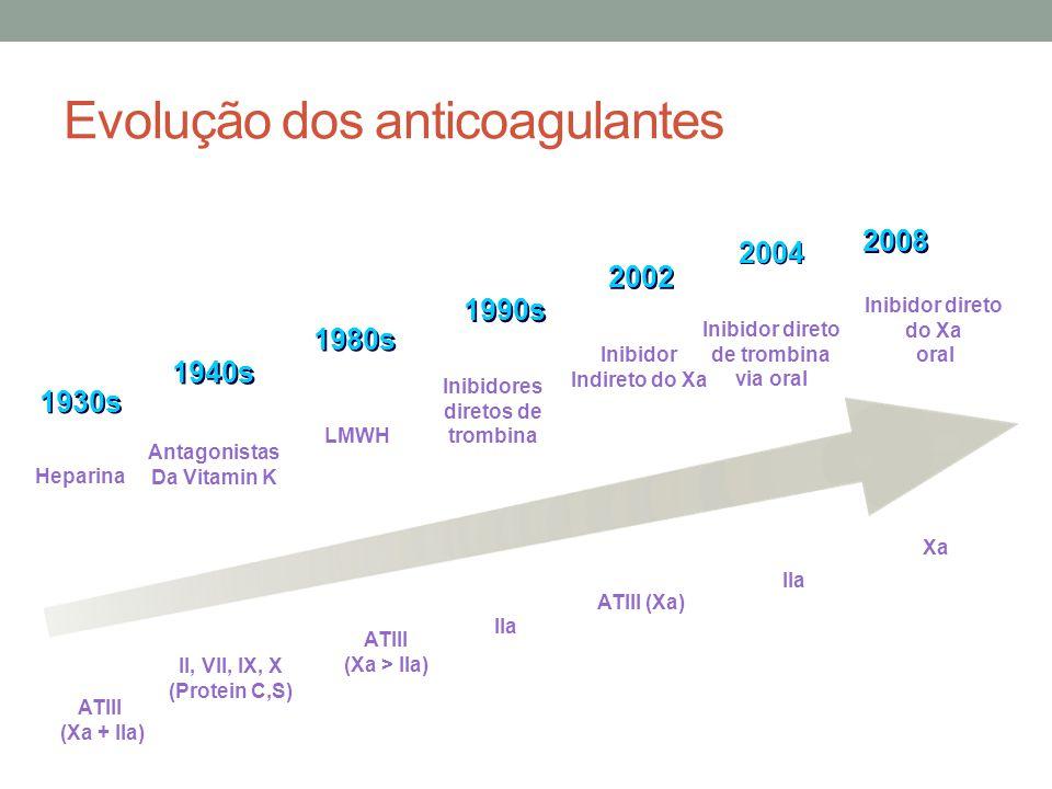 Evolução dos anticoagulantes