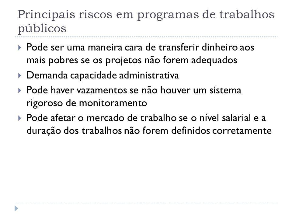 Principais riscos em programas de trabalhos públicos