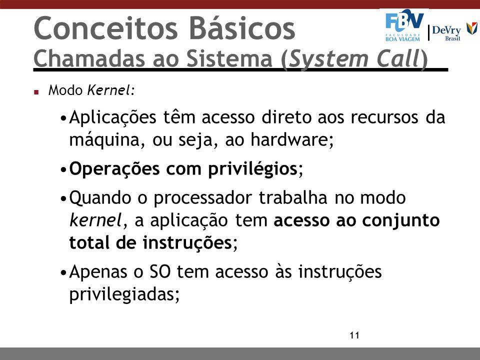 Conceitos Básicos Chamadas ao Sistema (System Call)