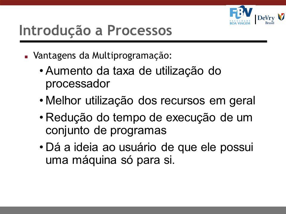 Introdução a Processos