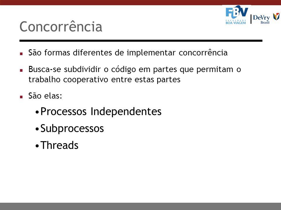 Concorrência Processos Independentes Subprocessos Threads