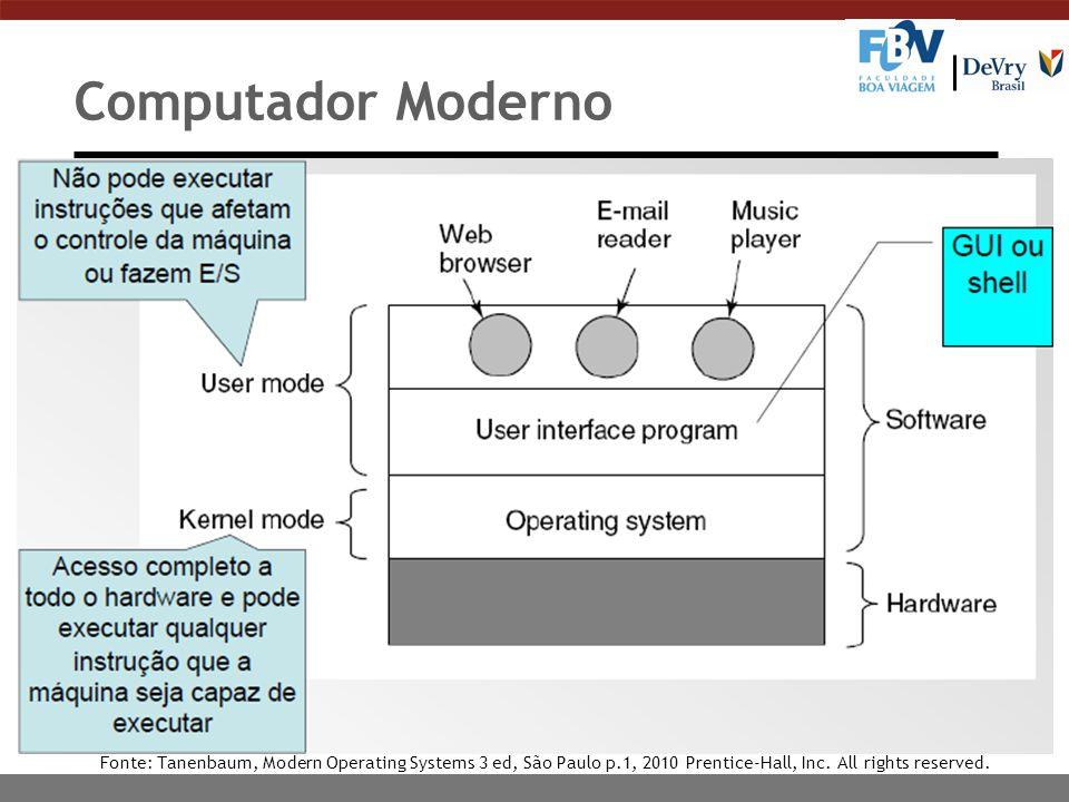 Computador Moderno Fonte: Tanenbaum, Modern Operating Systems 3 ed, São Paulo p.1, 2010 Prentice-Hall, Inc.