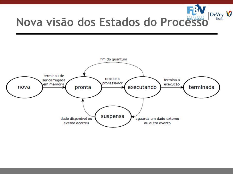 Nova visão dos Estados do Processo
