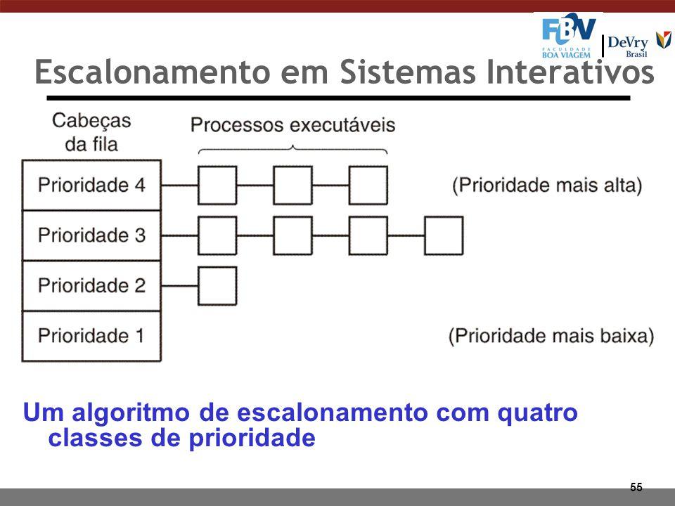 Escalonamento em Sistemas Interativos