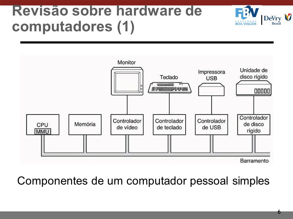 Revisão sobre hardware de computadores (1)