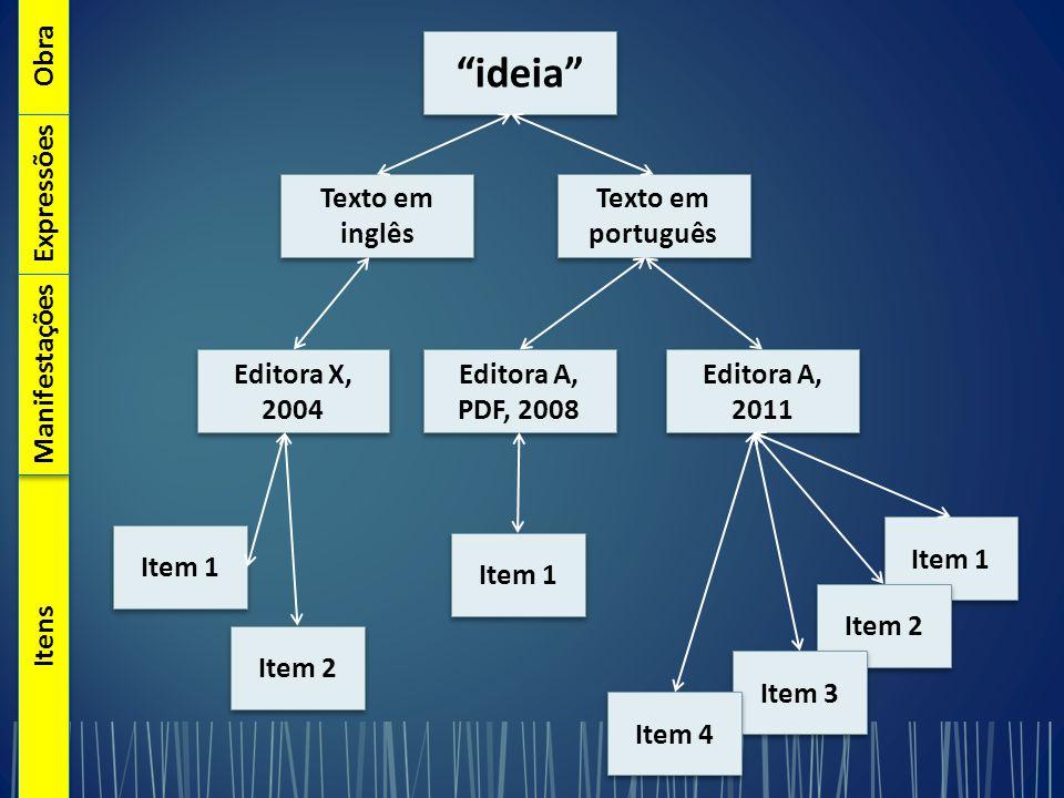 ideia Obra Expressões Texto em inglês Texto em português