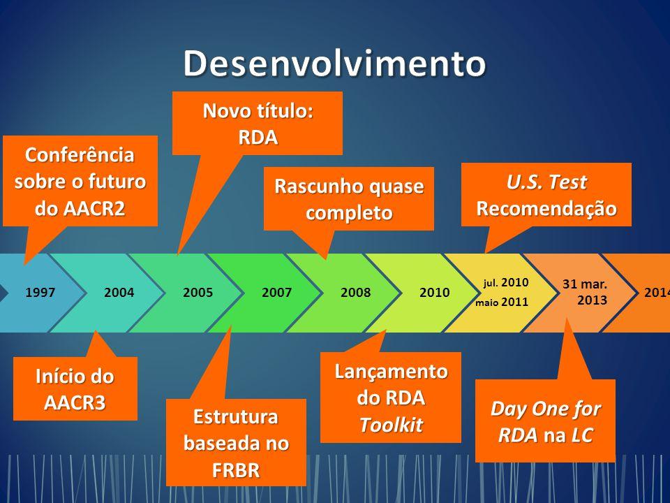 Desenvolvimento Novo título: RDA Conferência sobre o futuro do AACR2