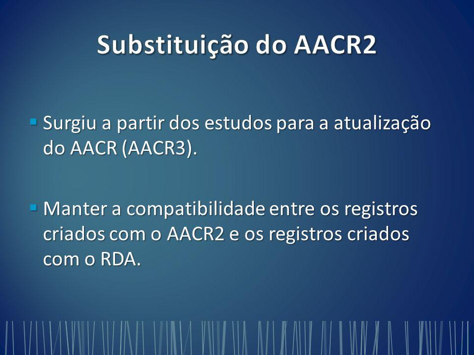 Substituição do AACR2 Surgiu a partir dos estudos para a atualização do AACR (AACR3).