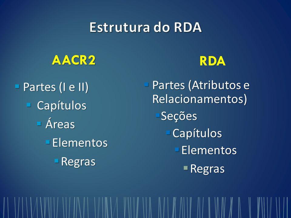 Estrutura do RDA AACR2 RDA Partes (I e II)