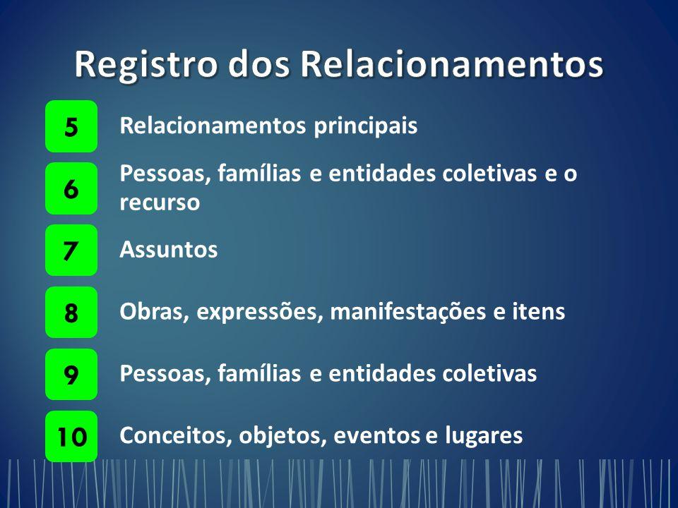 Registro dos Relacionamentos