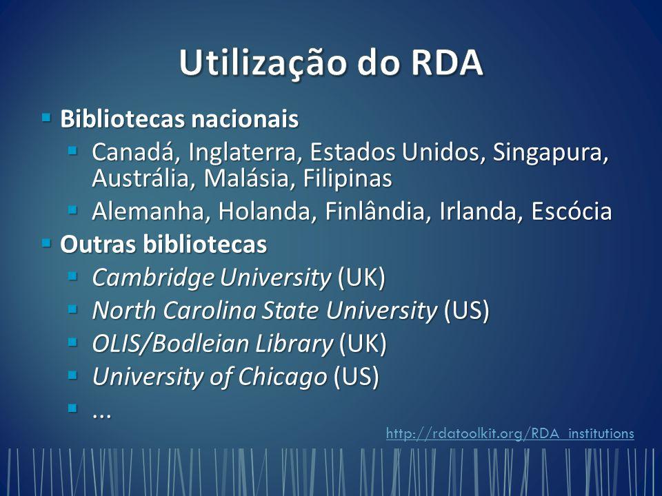 Utilização do RDA Bibliotecas nacionais