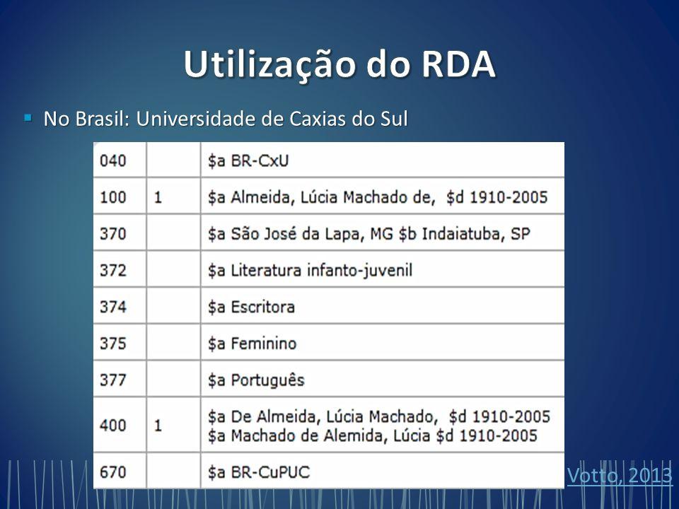 Utilização do RDA No Brasil: Universidade de Caxias do Sul Votto, 2013