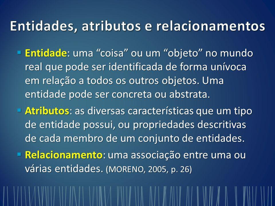 Entidades, atributos e relacionamentos