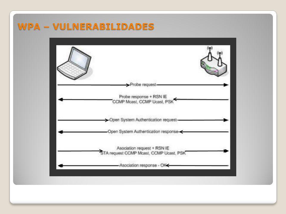 WPA – VULNERABILIDADES