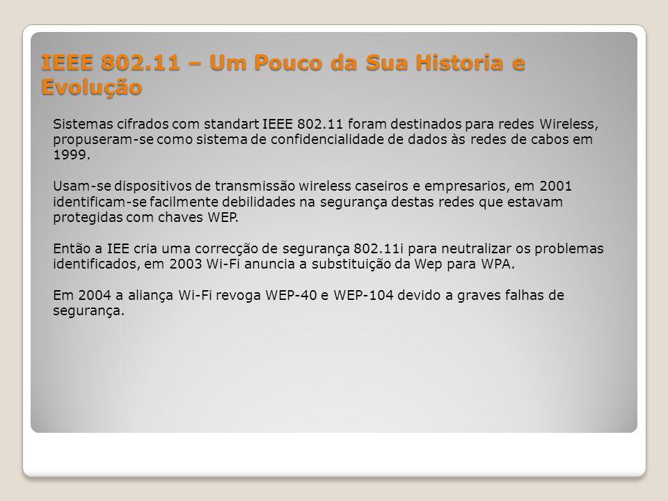 IEEE 802.11 – Um Pouco da Sua Historia e Evolução