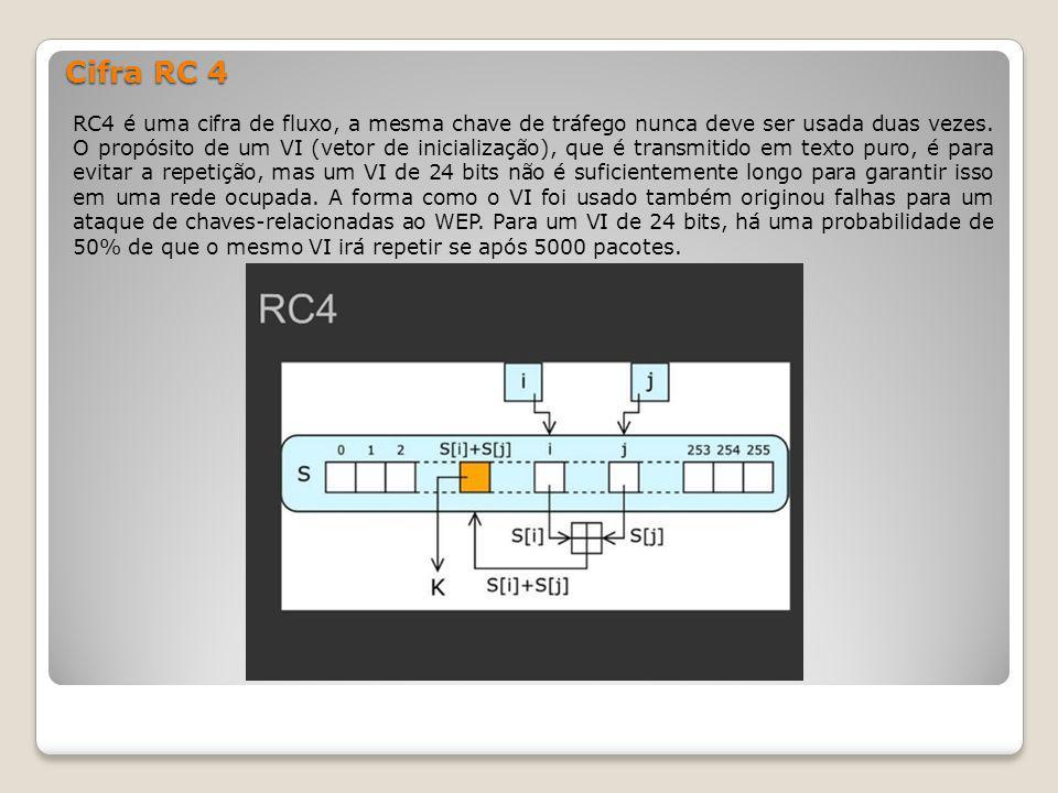 Cifra RC 4