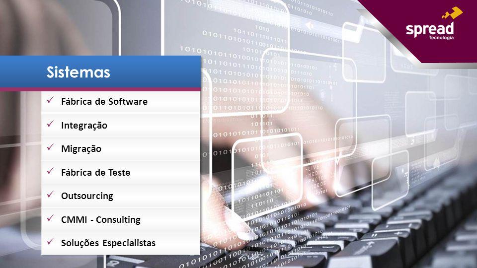 Sistemas Fábrica de Software Integração Migração Fábrica de Teste