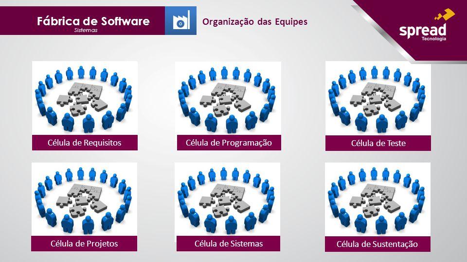 Fábrica de Software Organização das Equipes Célula de Requisitos