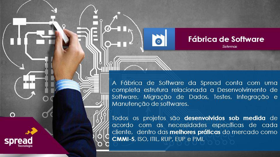 Fábrica de Software Sistemas.