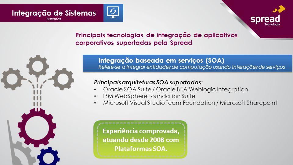 Experiência comprovada, atuando desde 2008 com Plataformas SOA.