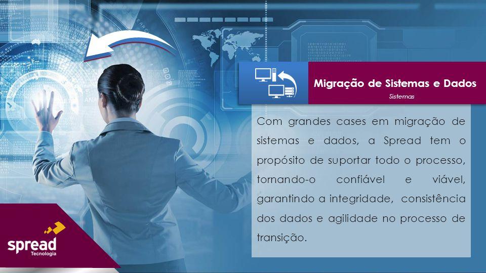 Migração de Sistemas e Dados